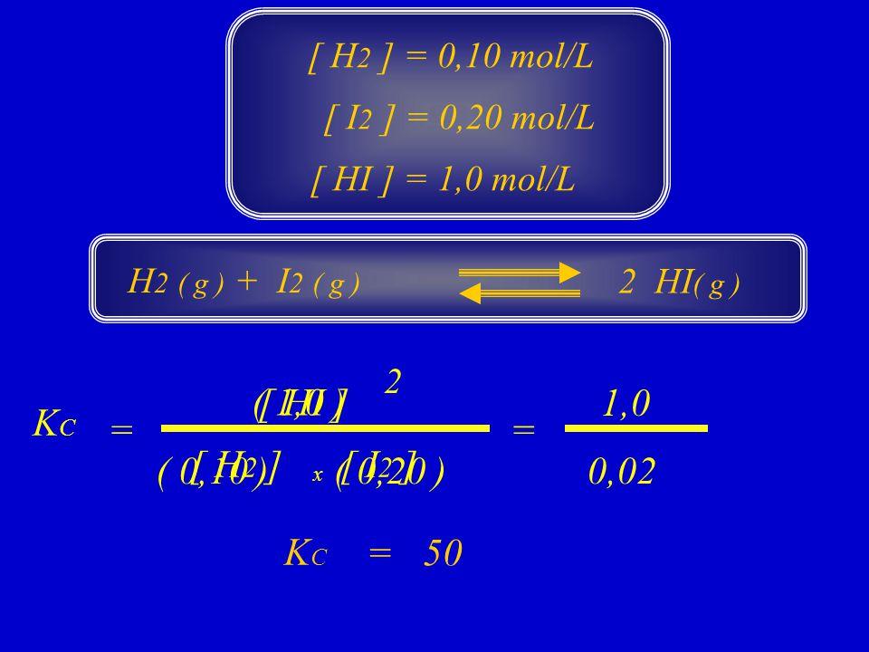 ( 1,0 ) [ HI ] 1,0 KC = = [ H2 ] [ I2 ] ( 0,10 ) ( 0,20 ) 0,02 KC = 50